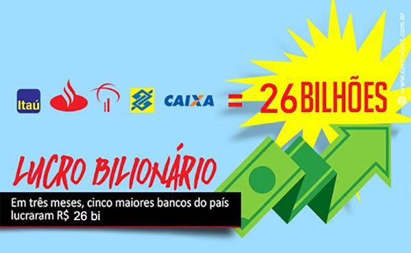 Onde a crise nunca chega: maiores bancos do país lucraram R$ 26 bi só no 1º trimestre