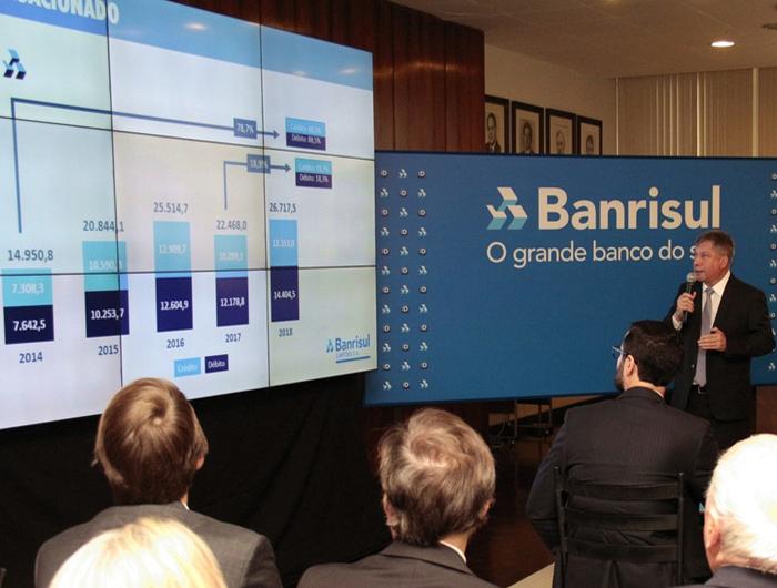Lucro líquido do Banrisul chega a R$ 1,09 bilhão, atinge maior valor em 90 anos