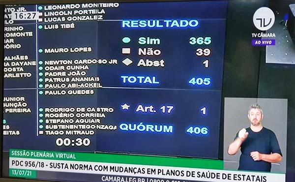 Deputados aprovam PDC 956 que regulamenta plano de saúde Caixa/BB